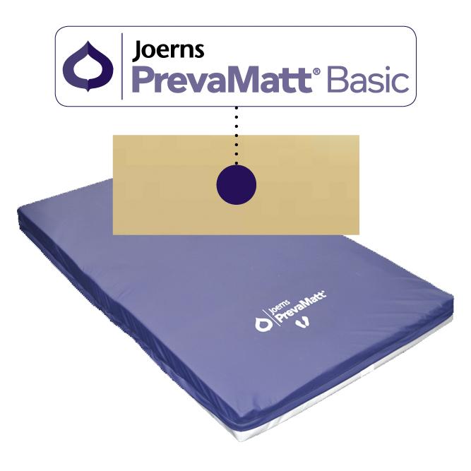 prevamatt-basic