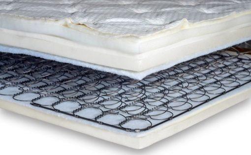 Flex-A-Bed Innerspring Mattress